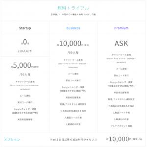 RECEPTIONIST料金プラン(2018/1~)